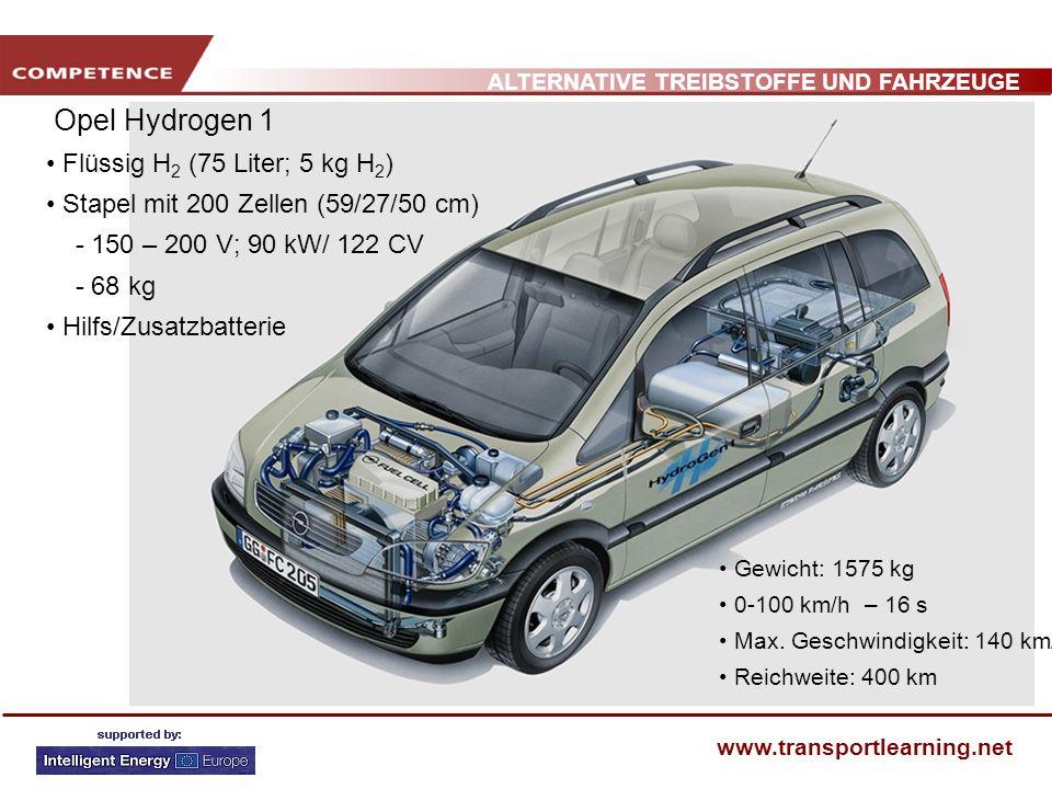 Opel Hydrogen 1 Flüssig H2 (75 Liter; 5 kg H2)