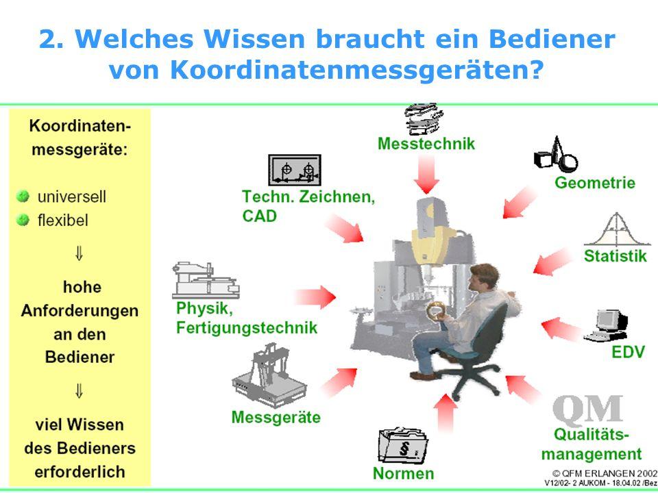 2. Welches Wissen braucht ein Bediener von Koordinatenmessgeräten