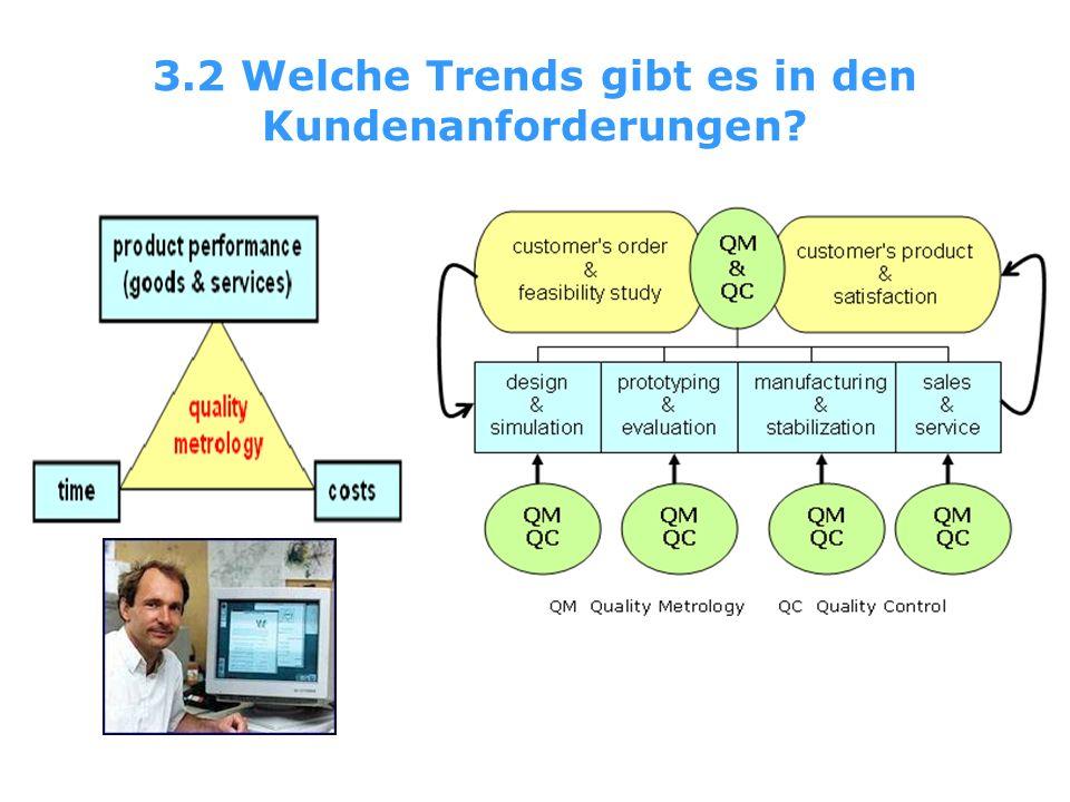 3.2 Welche Trends gibt es in den Kundenanforderungen
