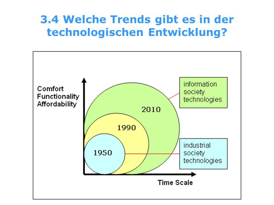3.4 Welche Trends gibt es in der technologischen Entwicklung