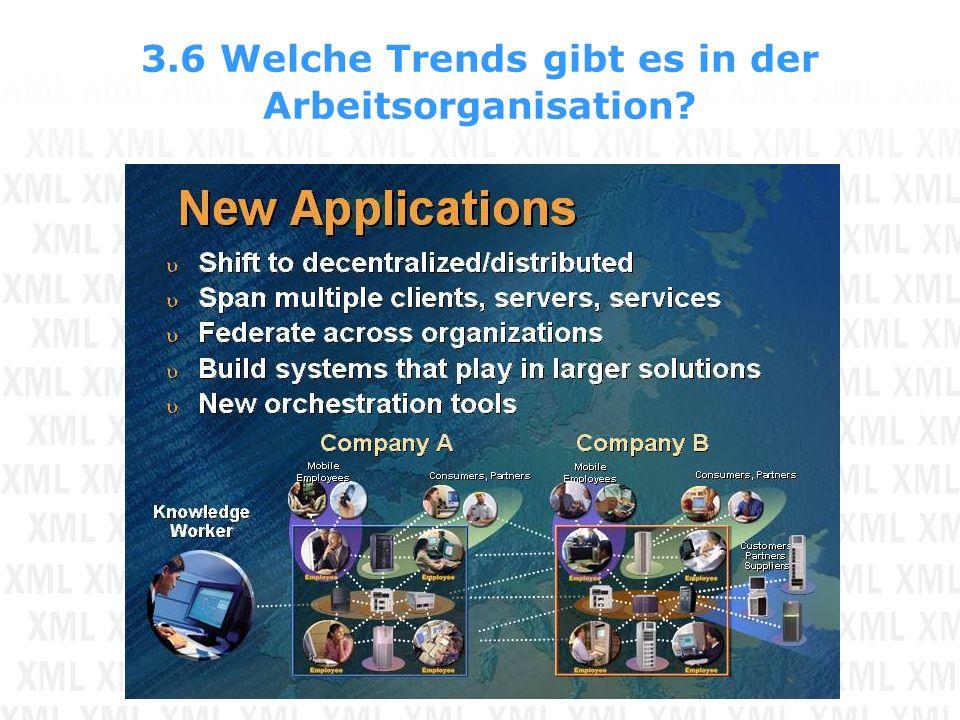 3.6 Welche Trends gibt es in der Arbeitsorganisation