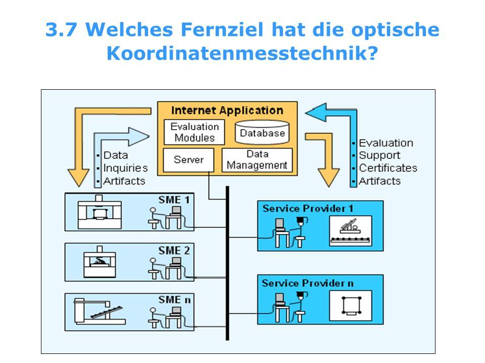 3.7 Welches Fernziel hat die optische Koordinatenmesstechnik