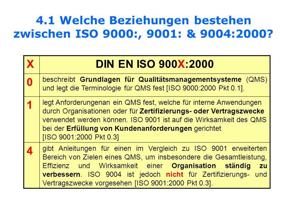 4.1 Welche Beziehungen bestehen zwischen ISO 9000:, 9001: & 9004:2000