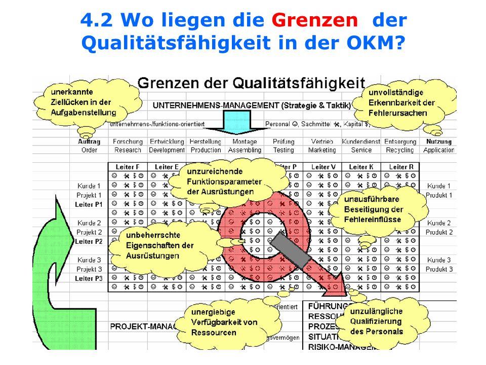4.2 Wo liegen die Grenzen der Qualitätsfähigkeit in der OKM
