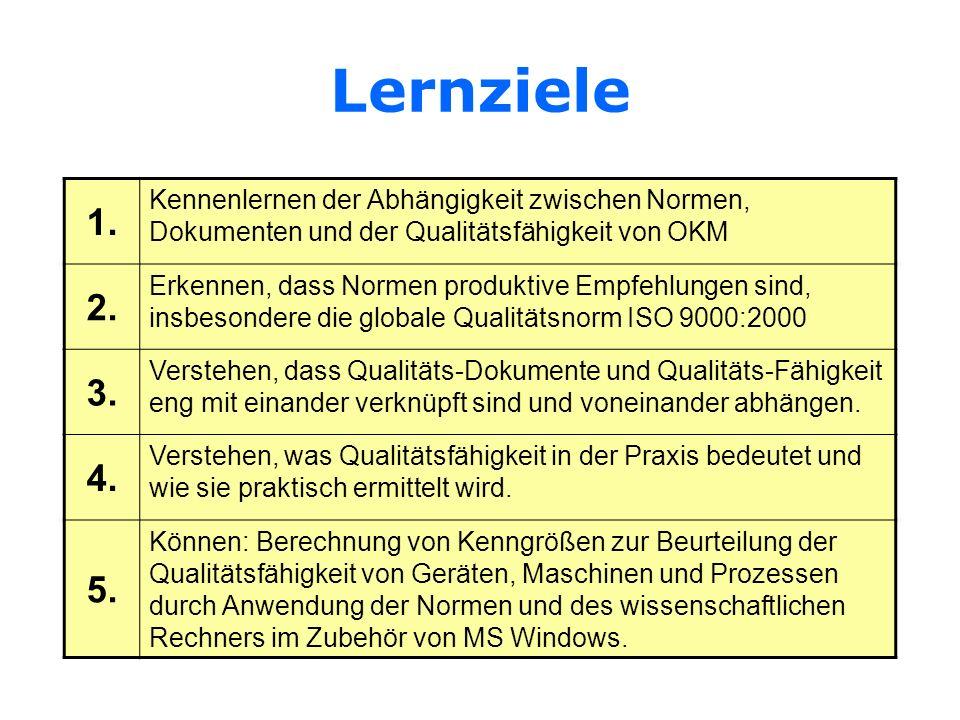 Lernziele 1. Kennenlernen der Abhängigkeit zwischen Normen, Dokumenten und der Qualitätsfähigkeit von OKM.