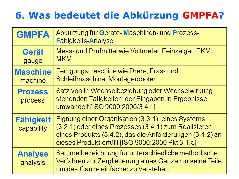 6. Was bedeutet die Abkürzung GMPFA