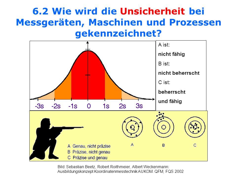 6.2 Wie wird die Unsicherheit bei Messgeräten, Maschinen und Prozessen gekennzeichnet