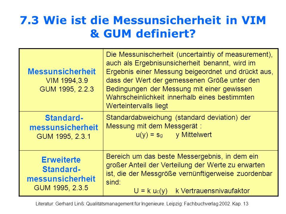 7.3 Wie ist die Messunsicherheit in VIM & GUM definiert