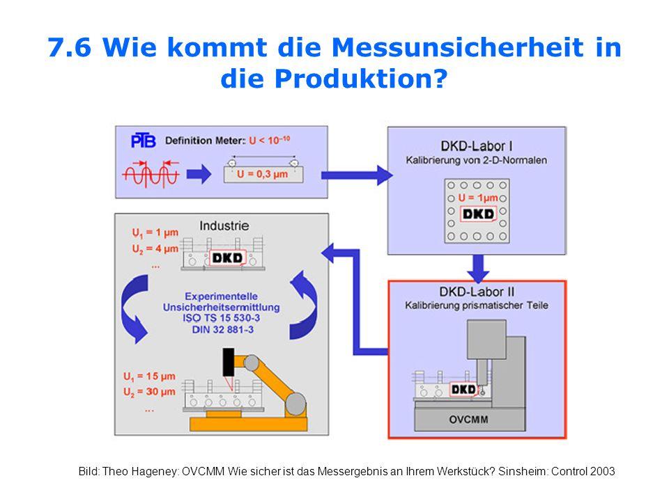 7.6 Wie kommt die Messunsicherheit in die Produktion