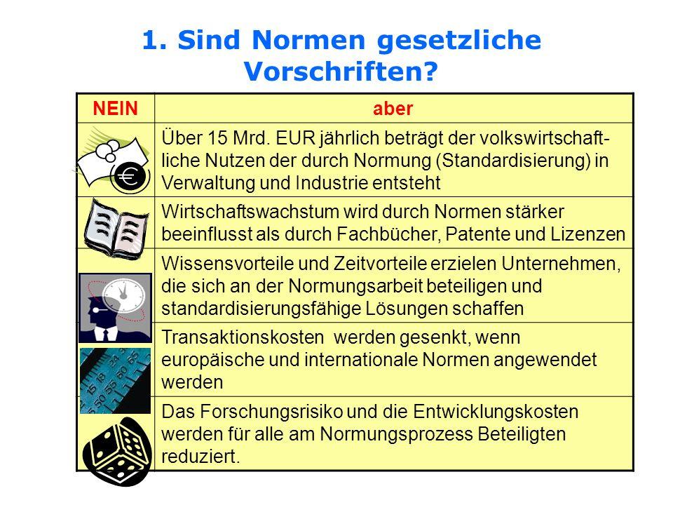 1. Sind Normen gesetzliche Vorschriften