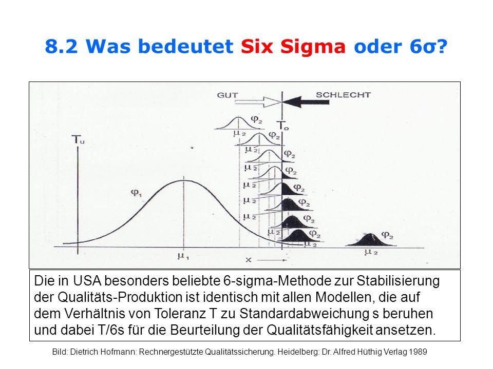 8.2 Was bedeutet Six Sigma oder 6σ