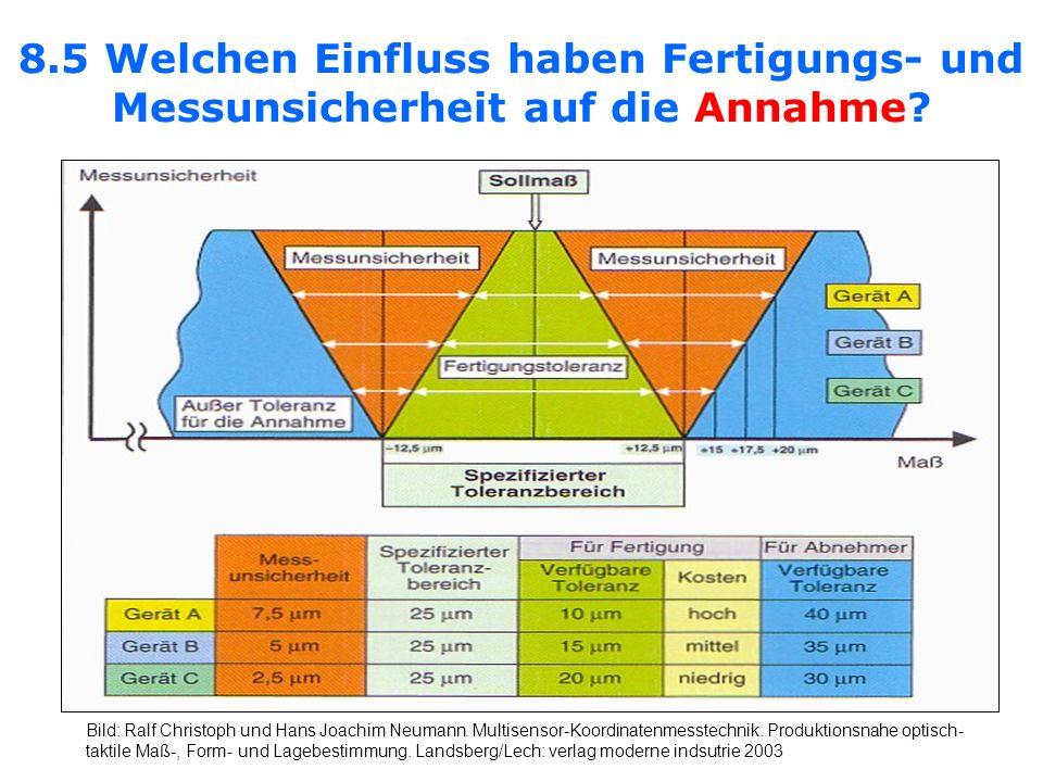 8.5 Welchen Einfluss haben Fertigungs- und Messunsicherheit auf die Annahme