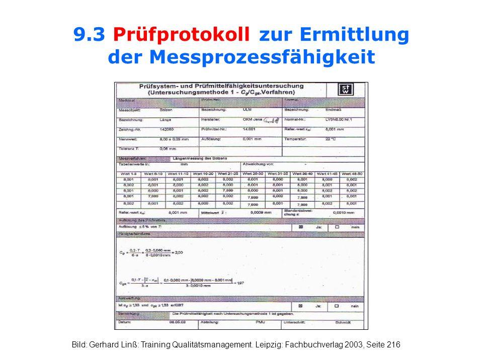 9.3 Prüfprotokoll zur Ermittlung der Messprozessfähigkeit