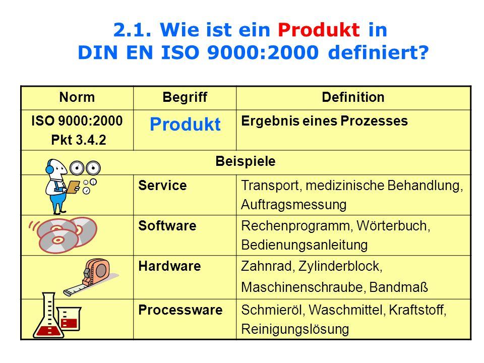 2.1. Wie ist ein Produkt in DIN EN ISO 9000:2000 definiert