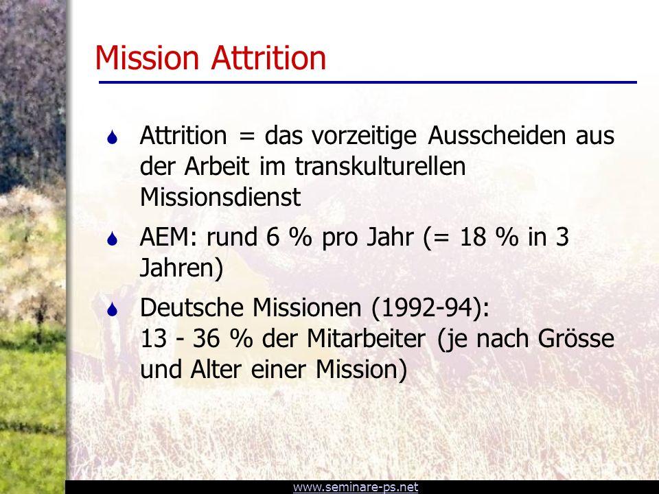 Mission AttritionAttrition = das vorzeitige Ausscheiden aus der Arbeit im transkulturellen Missionsdienst.