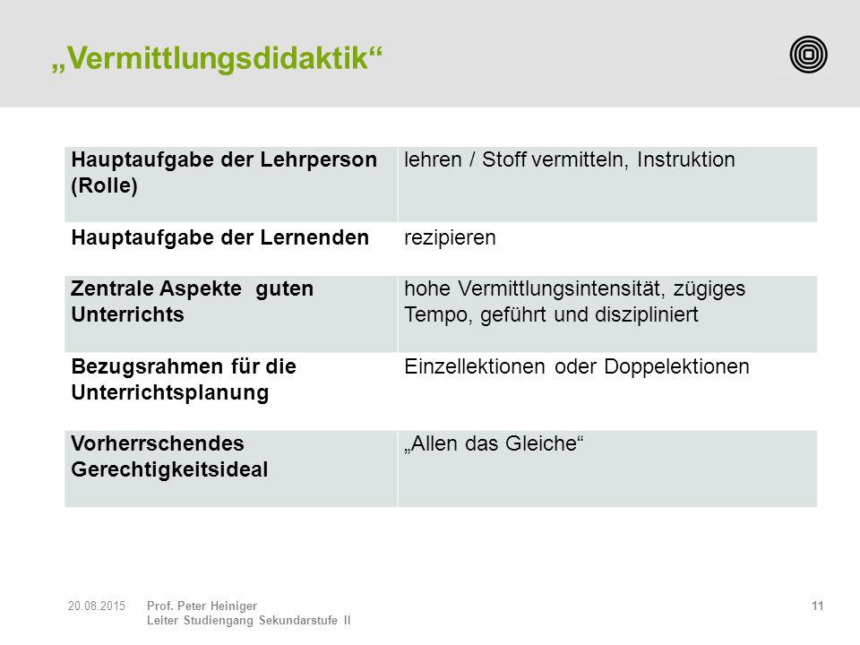 """Vermittlungsdidaktik"