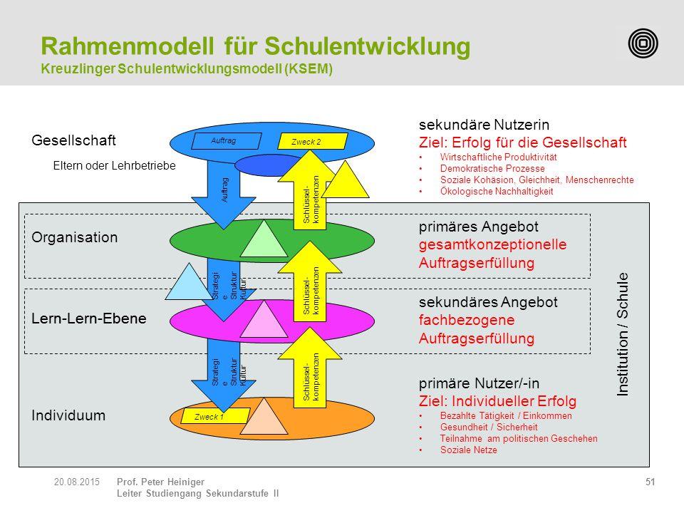 Rahmenmodell für Schulentwicklung
