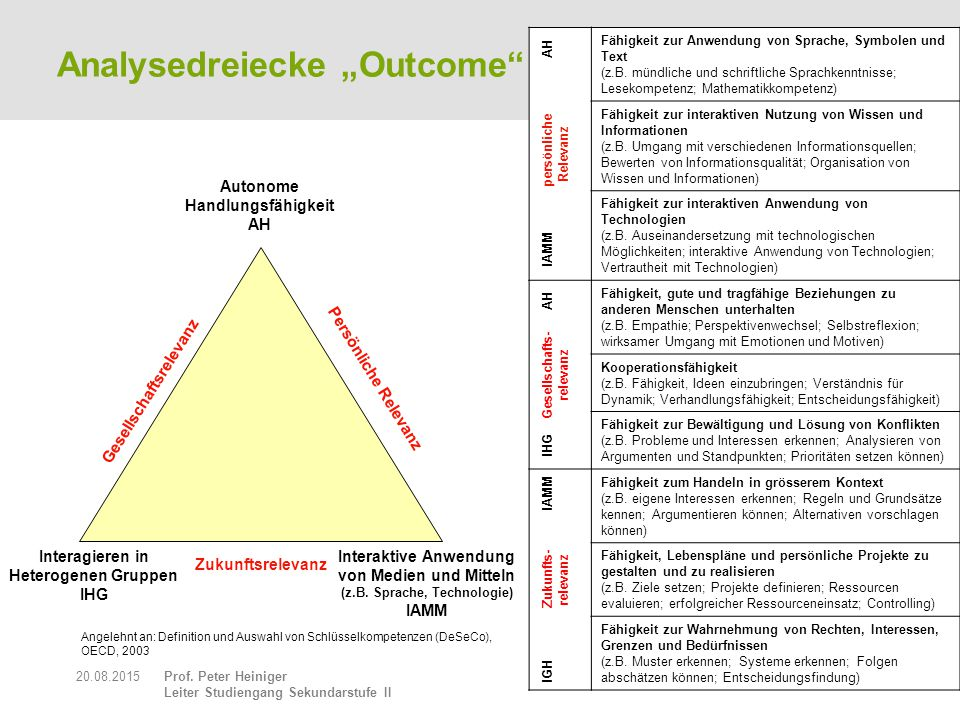 "Analysedreiecke ""Outcome"