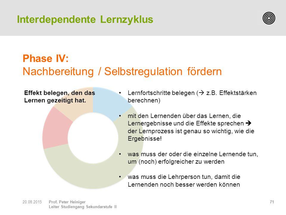 Phase IV: Nachbereitung / Selbstregulation fördern