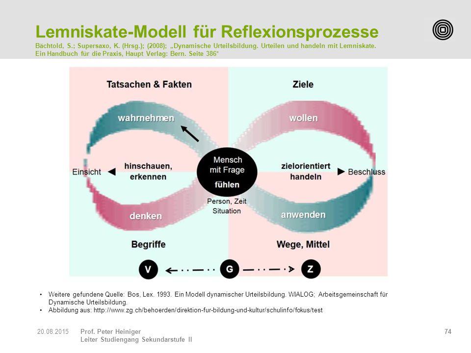 Lemniskate-Modell für Reflexionsprozesse