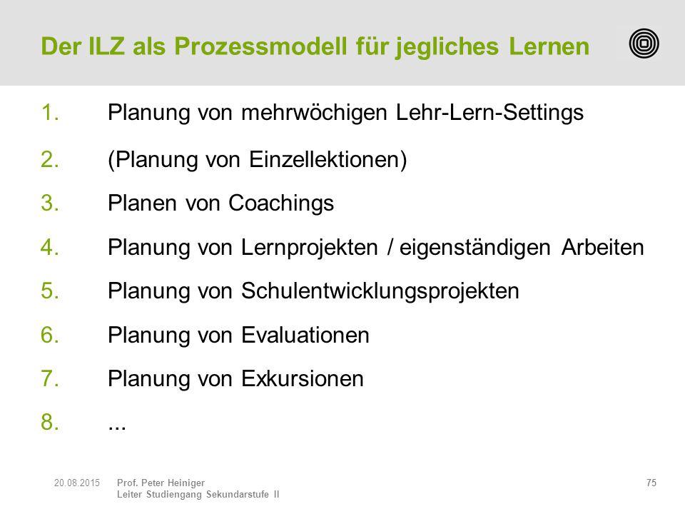 Der ILZ als Prozessmodell für jegliches Lernen