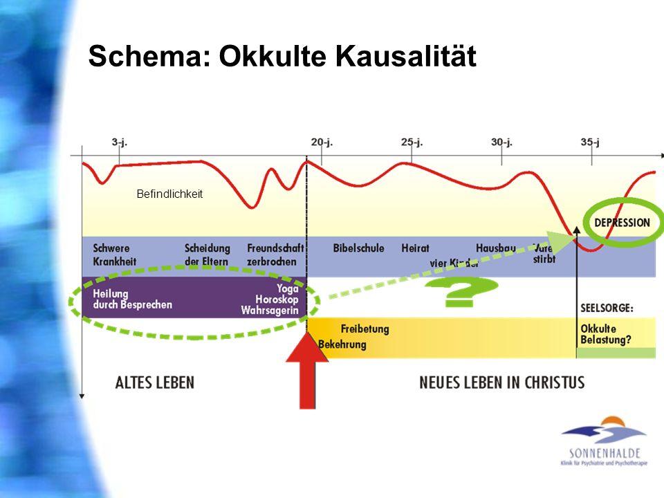 Schema: Okkulte Kausalität