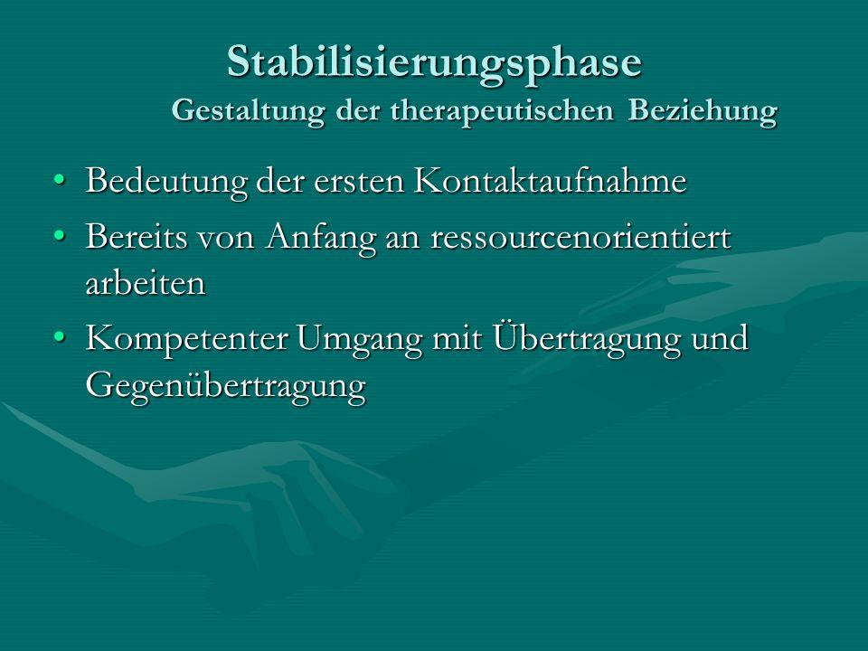 Stabilisierungsphase Gestaltung der therapeutischen Beziehung