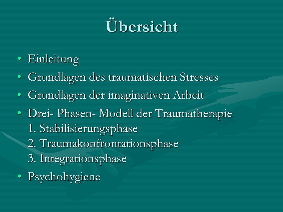 Übersicht Einleitung Grundlagen des traumatischen Stresses