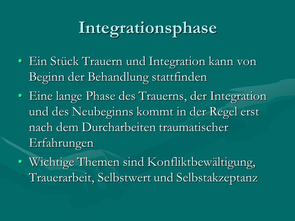 Integrationsphase Ein Stück Trauern und Integration kann von Beginn der Behandlung stattfinden.