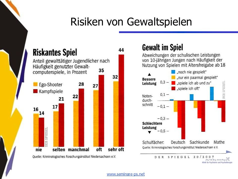 Risiken von Gewaltspielen