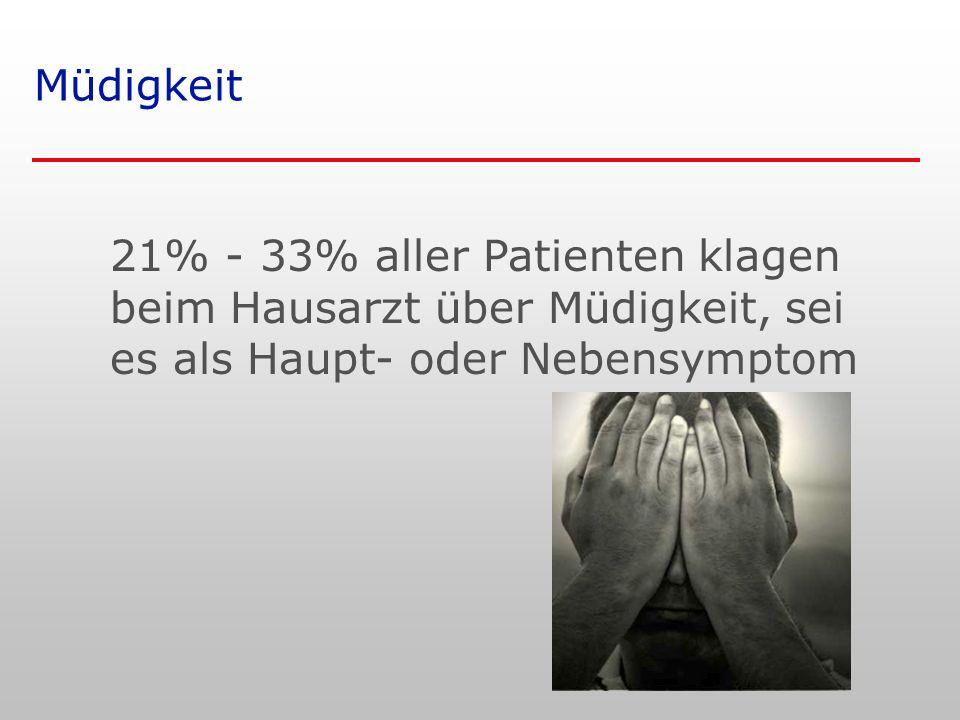 Müdigkeit 21% - 33% aller Patienten klagen beim Hausarzt über Müdigkeit, sei es als Haupt- oder Nebensymptom.