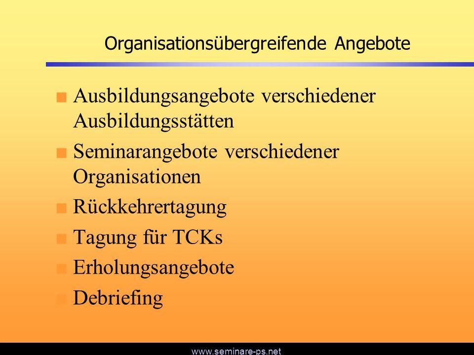 Organisationsübergreifende Angebote