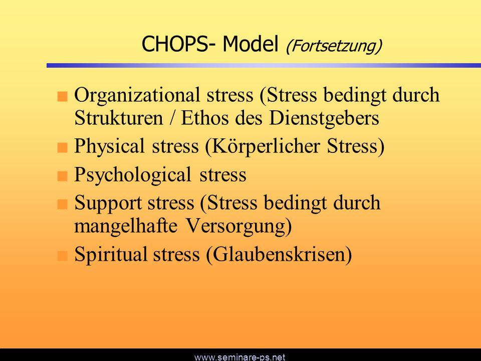 CHOPS- Model (Fortsetzung)