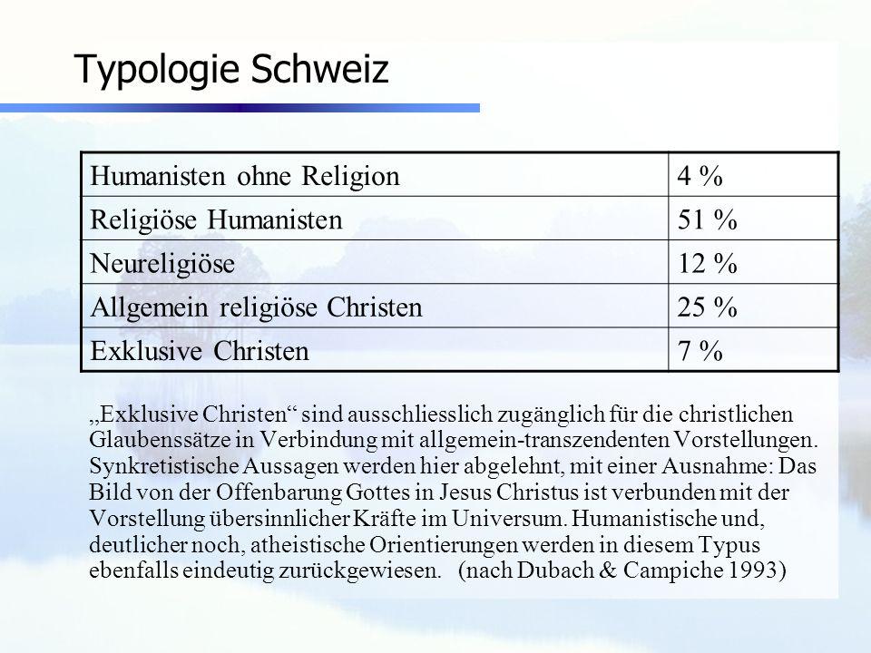 Typologie Schweiz Humanisten ohne Religion 4 % Religiöse Humanisten