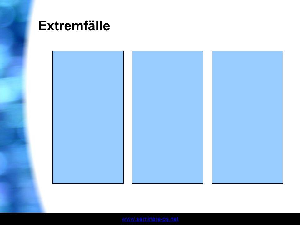 Extremfälle