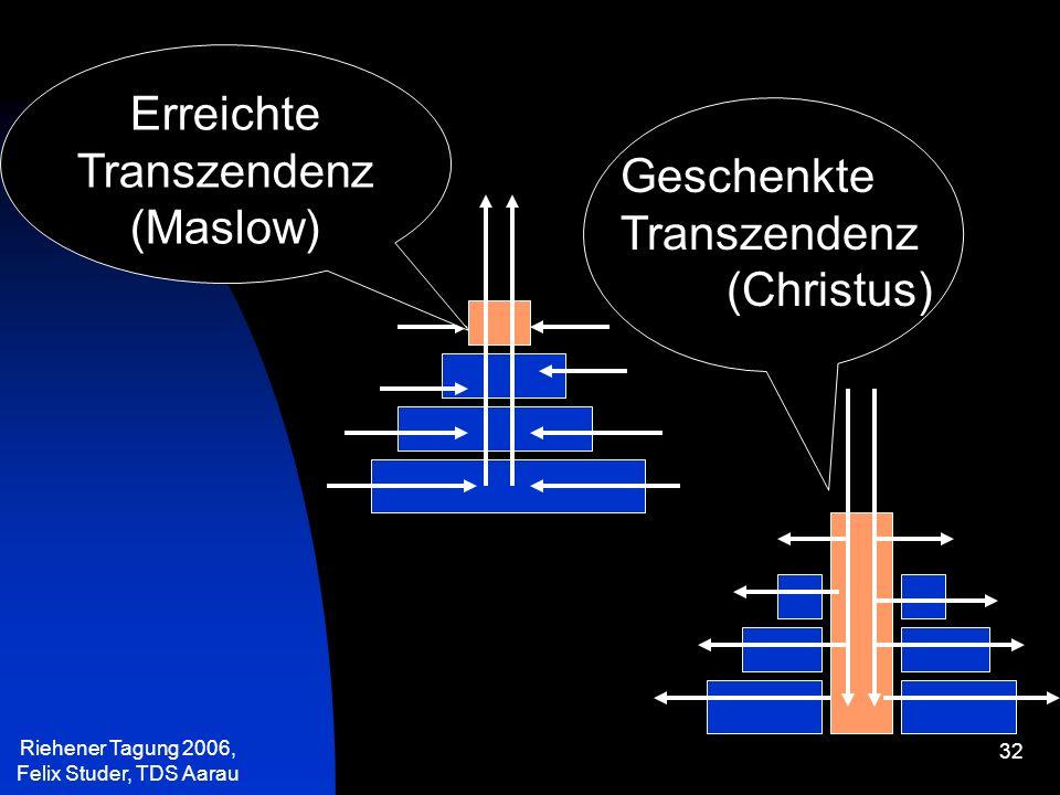 Erreichte Transzendenz (Maslow) Geschenkte Transzendenz (Christus)