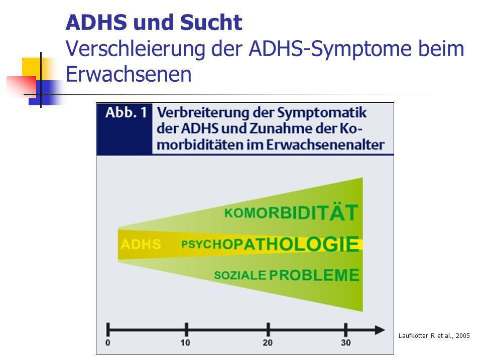 ADHS und Sucht Verschleierung der ADHS-Symptome beim Erwachsenen