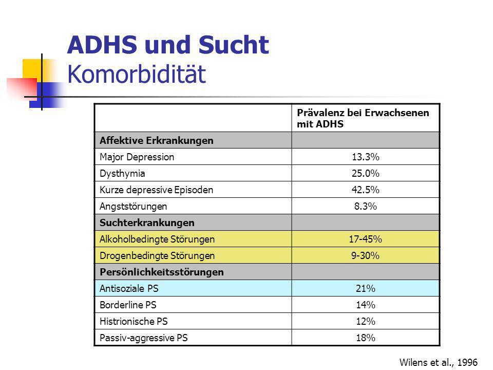 ADHS und Sucht Komorbidität