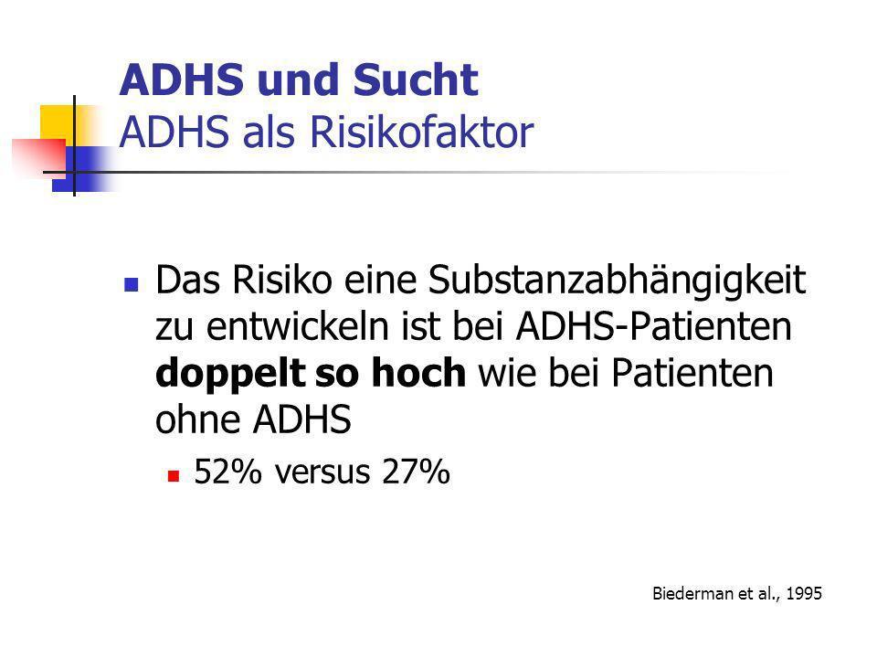 ADHS und Sucht ADHS als Risikofaktor