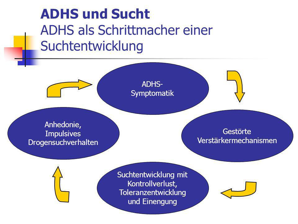 ADHS und Sucht ADHS als Schrittmacher einer Suchtentwicklung