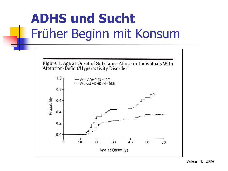 ADHS und Sucht Früher Beginn mit Konsum