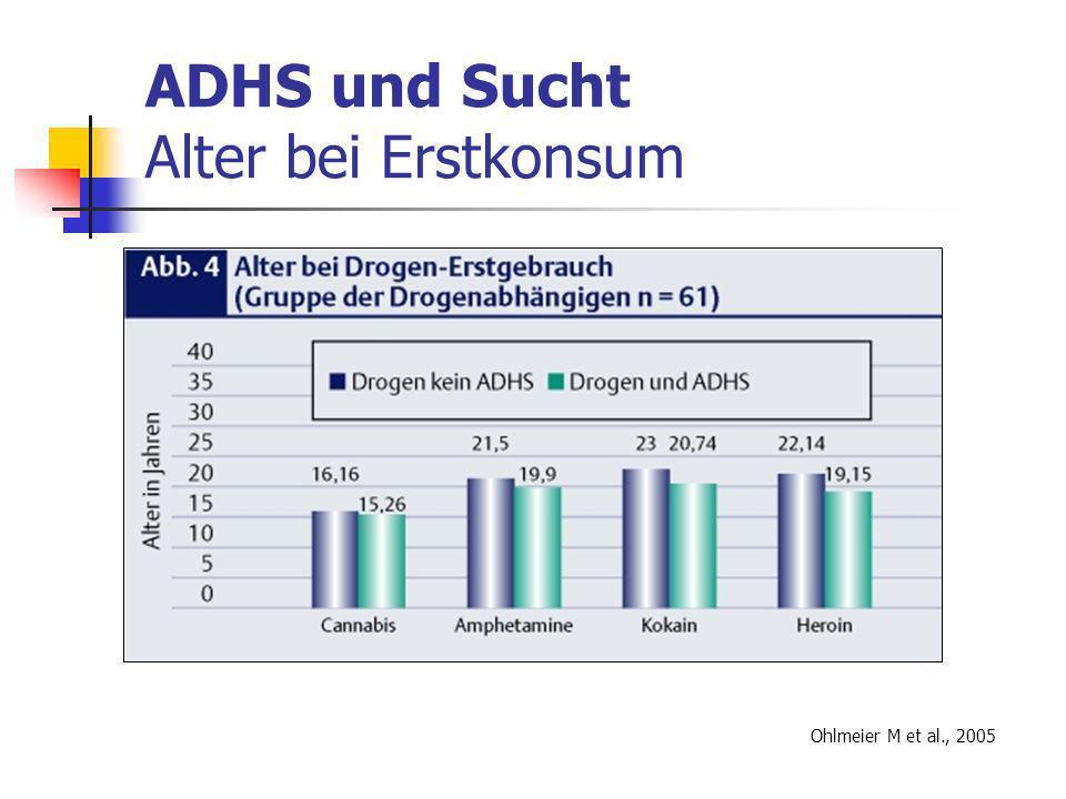 ADHS und Sucht Alter bei Erstkonsum