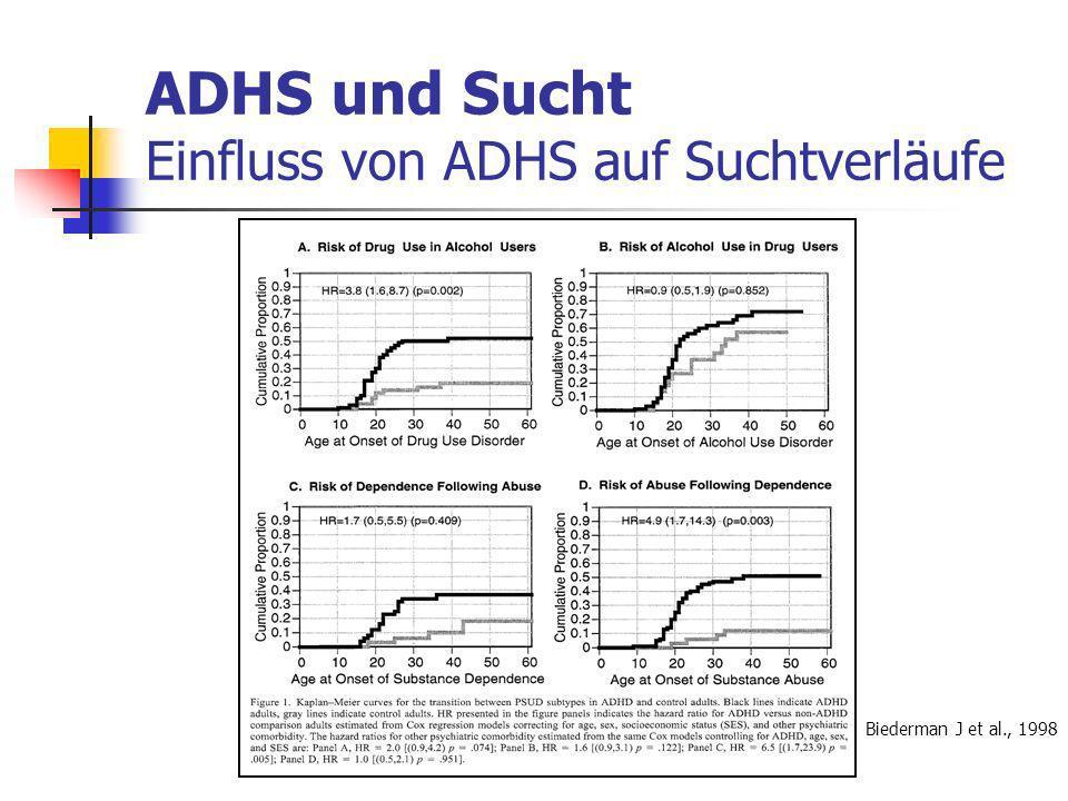 ADHS und Sucht Einfluss von ADHS auf Suchtverläufe