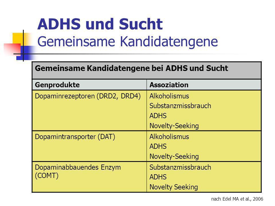 ADHS und Sucht Gemeinsame Kandidatengene