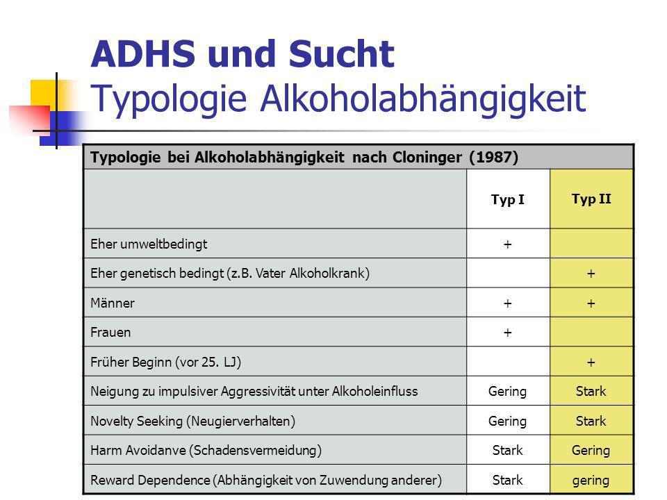 ADHS und Sucht Typologie Alkoholabhängigkeit