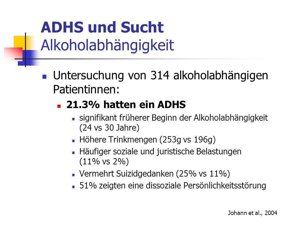 ADHS und Sucht Alkoholabhängigkeit