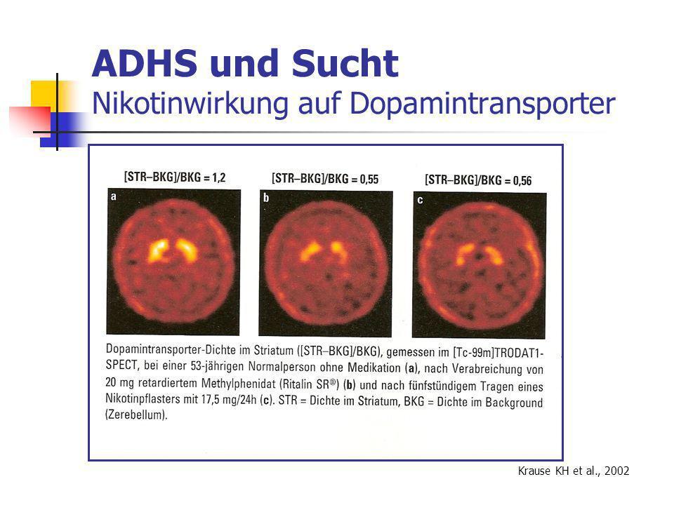 ADHS und Sucht Nikotinwirkung auf Dopamintransporter