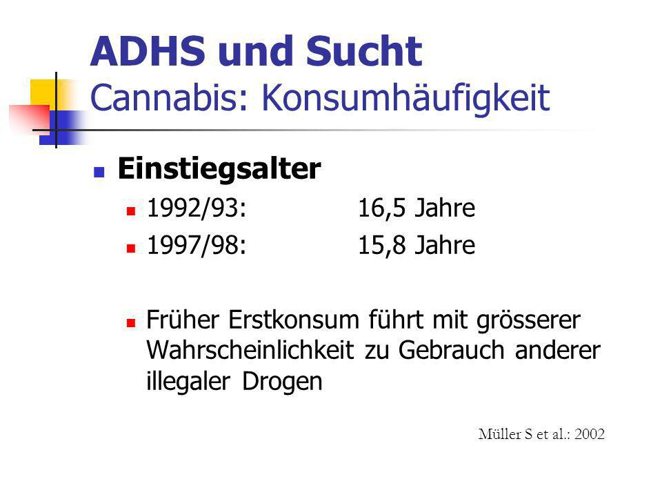 ADHS und Sucht Cannabis: Konsumhäufigkeit
