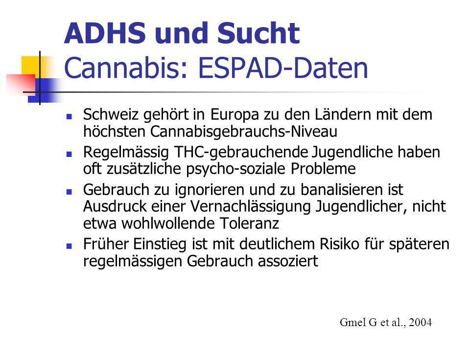 ADHS und Sucht Cannabis: ESPAD-Daten