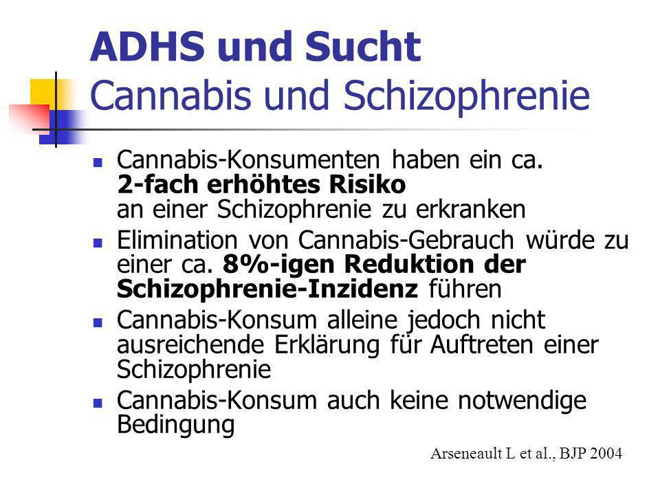 ADHS und Sucht Cannabis und Schizophrenie